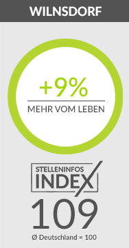 Stellen-Index-Wert